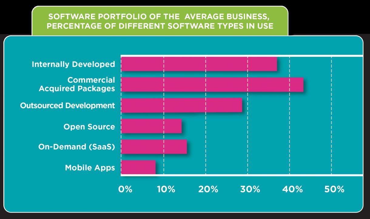 software-portfolio-makeup